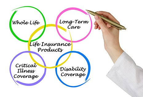 Long-term Care Insurance